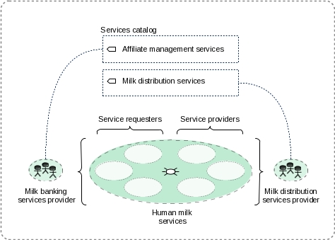 human_milk_services_-_milk_distribution_services.jpg
